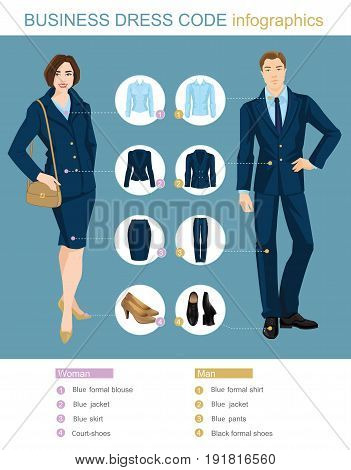 Business dress code infographics. Man ans woman in blue suits isolated on color background. Vector illustration of people in formal clothes and shoes.