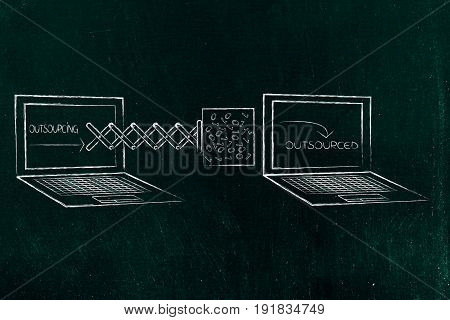 Laptop Outsourcing Load Of Work With Another