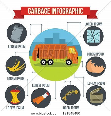 Garbage infographic banner concept. Flat illustration of garbage infographic vector poster concept for web