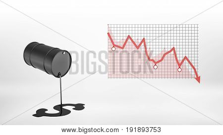 3d rendering of a black barrel leaking oil and making a USD sign on the floor beside a negative statistic chart with downwards arrow. Money loss. Cheap oil. Procurement expenses.