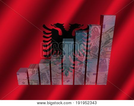Currency graph on rippled Albania flag 3d illustration