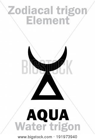 Astrology Alphabet: AQUA Trigon (Element of Water / Soul), the changeability of Being. Hieroglyphics character sign (single symbol).