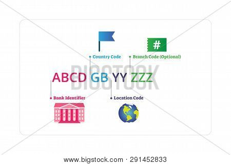 Swift Vector Illustration. Labeled Bank Code Structure Explanation Graphic With Symbols. Internation