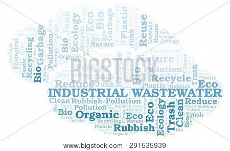 Industrial Wastewater word cloud. Wordcloud made with text only. poster