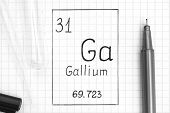The Periodic table of elements. Handwriting chemical element Gallium Ga with black pen, test tube and pipette. Close-up. poster