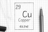 The Periodic table of elements. Handwriting chemical element Copper Cu with black pen, test tube and pipette. Close-up. poster