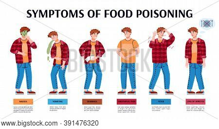 Vector Medical Banner With Text And Infographics Of Food Poisoning Symptoms. Sad Ill Man Suffers Fro