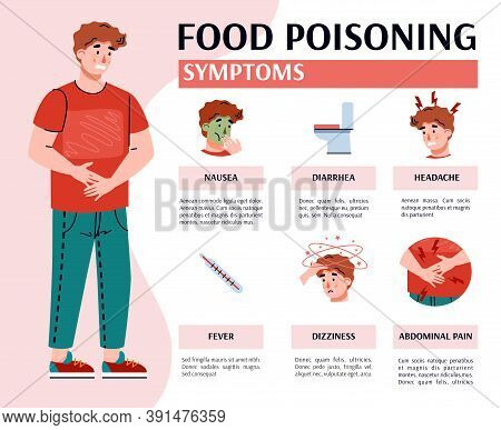 Vector Medical Banner With Text And Infographic Of Food Poisoning Symptoms. Unhappy Ill Man Suffers