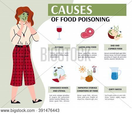 Vector Illustration With Ill Woman And Causes Of Food Poisoning. Design Of A Medical Information Ban