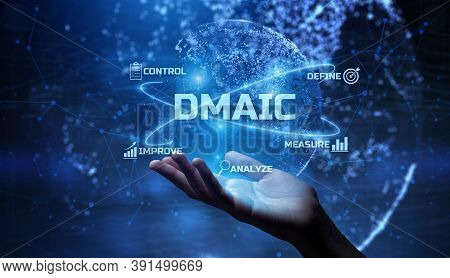 Dmaic, Six Sigma. Define, Measure, Analyse, Improve, Control. Standard Quality Control And Lean Manu