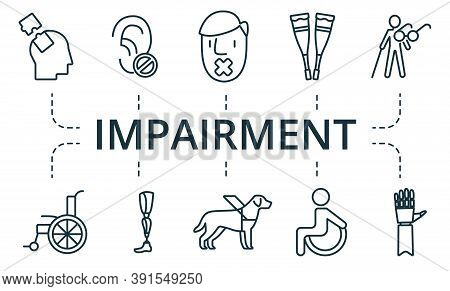 Impairment Icon Set. Collection Contain Blindness, Deafness, Dumbness, Wheelchair And Over Icons. Im