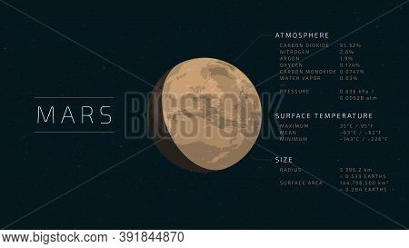 Detailed Flat Vector Illustration Of Mars With Relevant Information Next To It.