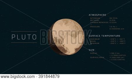 Detailed Flat Vector Illustration Of Pluto With Relevant Information Next To It.