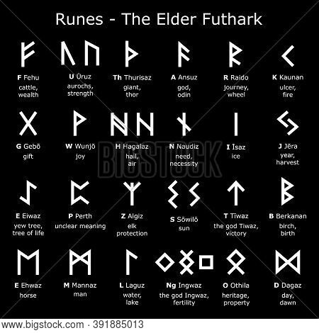 Runes Alphabet - The Elder Futhark Vector Design Set With Letters And Explained Meaning, Norse Vikin