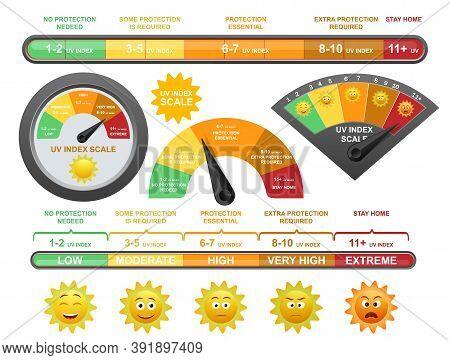 Uv Index Scale, Flat Vector Illustration. Measurement Of Ultraviolet Radiation Level To Prevent Sunb