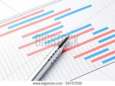 Project plan gantt charts