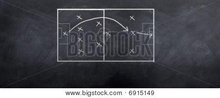 Soccer Goal Strategy