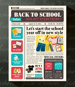 Back to School Sales Promotional Design Template in Newspaper Journal style poster