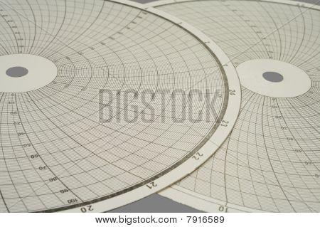 Round Chart.