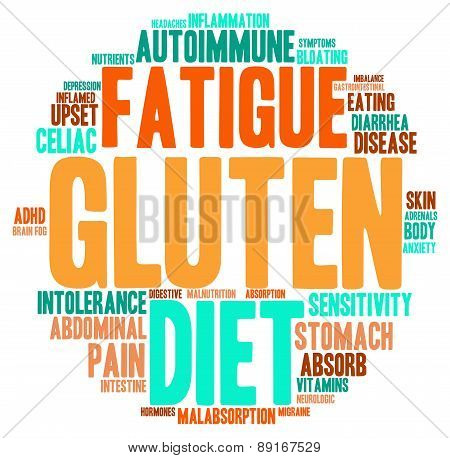 Gluten Circle Shaped Word Cloud