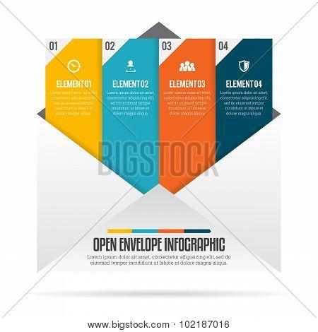 Open Envelope Infographic