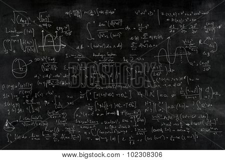 mathematic equations background