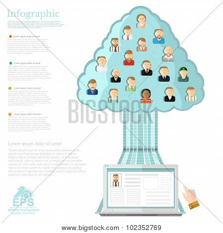 notebook conecting with tree of social networks with ions of different people.flat concept infographic