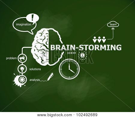 Brain-storming Concept And Brain.