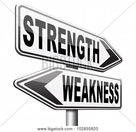 Strength Weakness