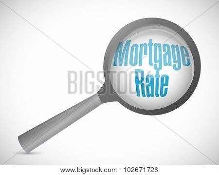 Mortgage Rate Magnify Review Sign Concept