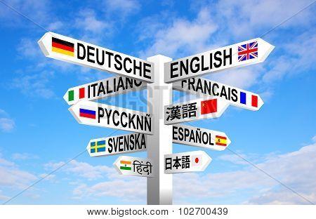 Languages Signpost