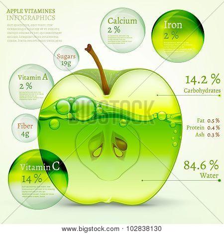 02 Apple infographic