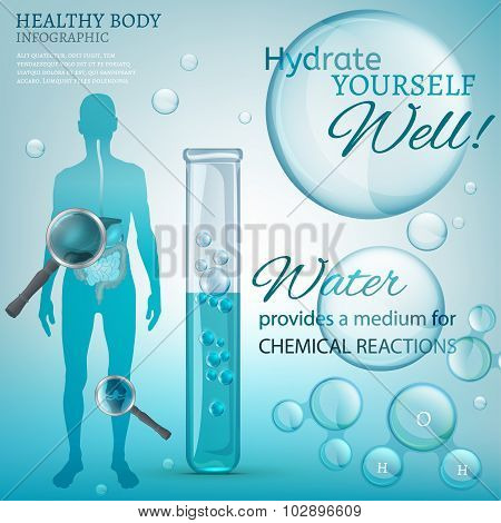 Water Chemical Reactions