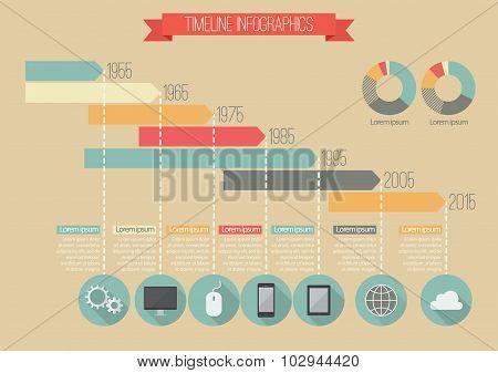 Vintage Timeline Infographic