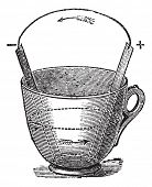 Simple Voltaic Pile, vintage engraved illustration. Trousset encyclopedia (1886 - 1891). poster