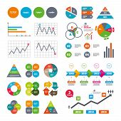 Business data pie charts graphs. Programmer coder glasses icon. HTML markup language and PHP programming language sign symbols. Market report presentation. Vector poster