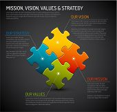 Vector company core values - Mission, vision, strategy and values diagram schema made from puzzle pieces poster