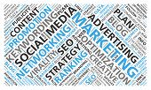 Core concepts for a successful e-business campaign through social media content marketing. poster