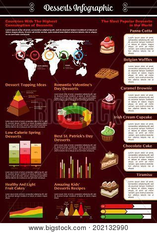 Desserts and pastry infographics template. Vector diagram elements on cakes tastes and sugar consumption, charts for pies or cupcakes calories and biscuit cookies or chocolate topping flavor recipes