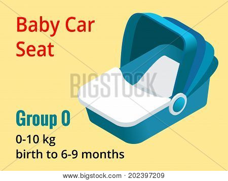 Isometric baby car seat group 0 vector illustration. Road Safety Type of child restraint rearward-facing baby seat, forward-facing child seat, booster cushion.