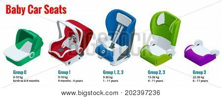 Isometric baby car seat group 0, 1, 2, 3 vector illustration Road Safety Type of child restraint rearward-facing baby seat, forward-facing child seat, booster cushion.