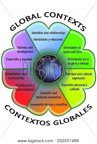 Global Contexts for Secondary and Baccalaureate Education