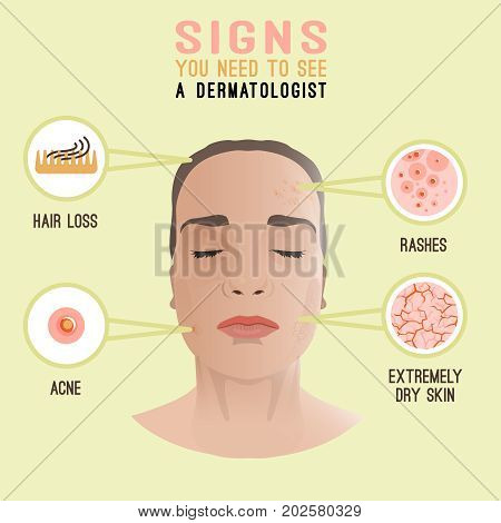 Important reasons to see a dermatologist. Woman face with skin problems. Dermatology and cosmetology concept. Vector illustration isolated on a light yellow background.