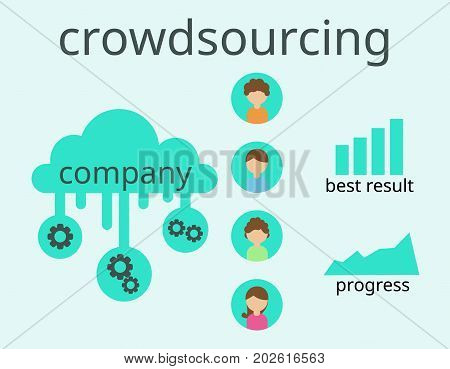 Crowdsourcing Business. Vector Flat Design. Flyer Or Brochure.