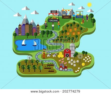 Natural food. Farm and city farmers market organic local produce Vector illustration infographic