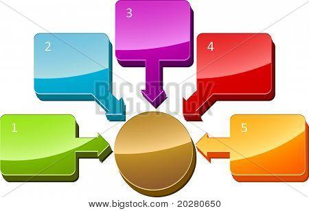 Five Blank numbered central relationship business diagram illustration