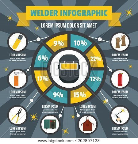 Welder infographic banner concept. Flat illustration of welder infographic vector poster concept for web