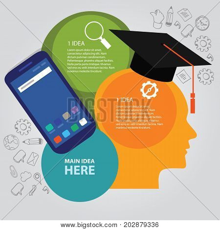 head thinking education info-graphic business vector process full color of smart-phone gadget communication technology mobile