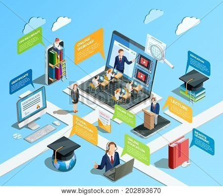 Online education infographic isometric composition of books gadgets and people images with thought bubble text descriptions vector illustration