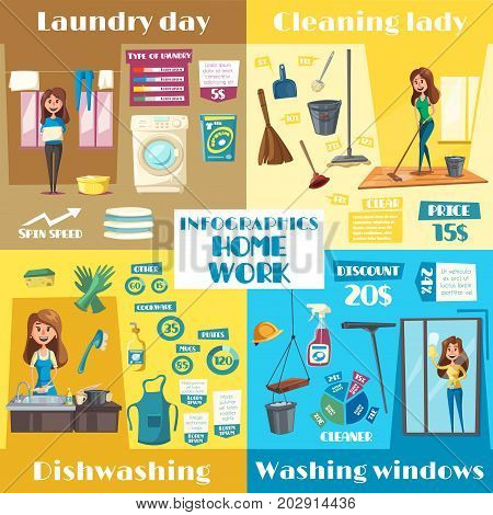 Housework infographics template of room cleaning, laundry washing and kitchen dishwashing. Vector flat diagram for mopping and vacuum cleaner, washing machine spin speed, percent share for window wash